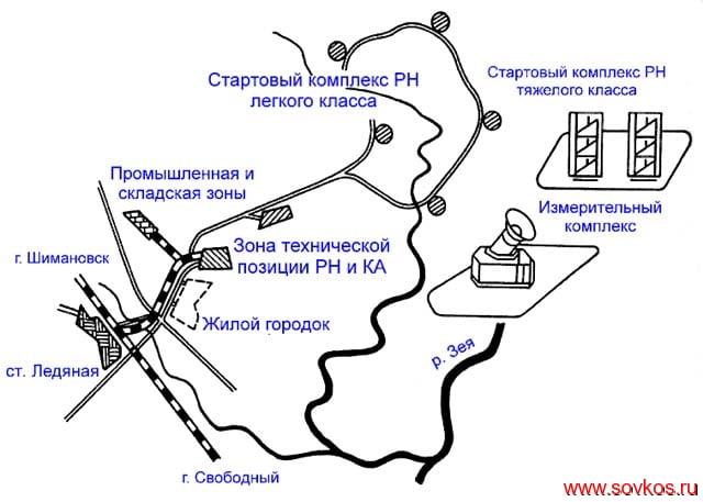 Упрощенная схема космодрома Свободный.