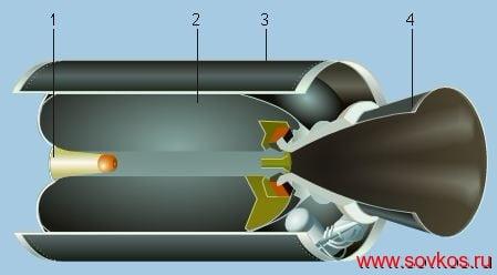 ТТРД в разрезе: 1 — воспламенитель; 2 — топливный заряд; 3 — корпус; 4 — сопло